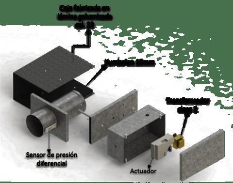 Componentes de la caja L-CVAV